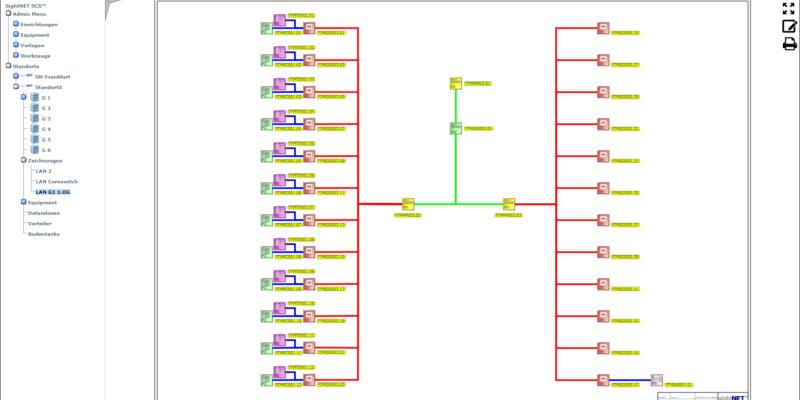 LAN Zeichnung, Grafische Dokumentation eines Netzwerks