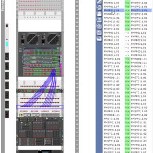Dokumentation eines Racks mit Coreswitch und dessen Verbindungen.